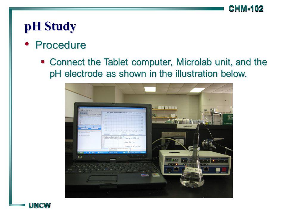 pH Study Procedure.