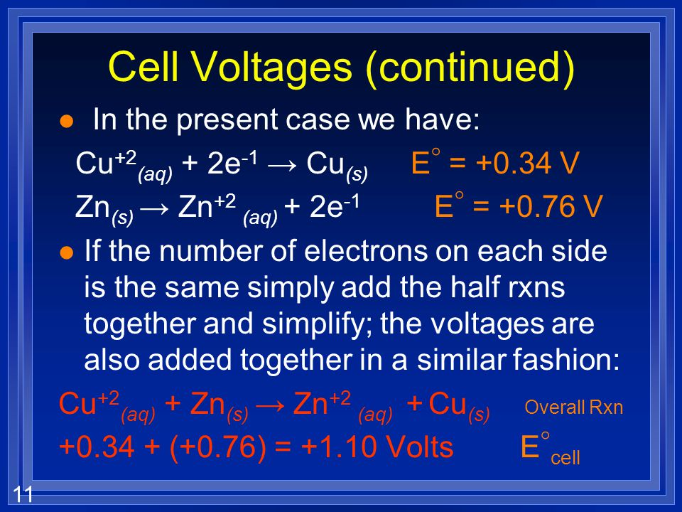 Cell Voltages (continued)