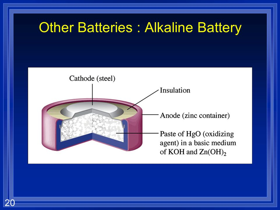 Other Batteries : Alkaline Battery