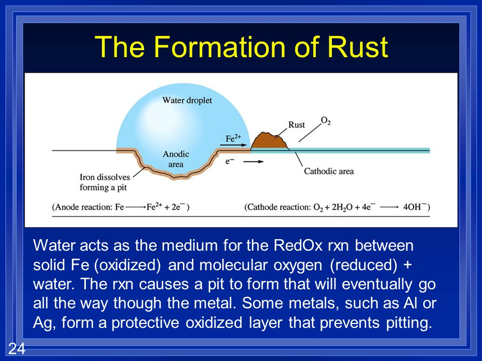 The Formation of Rust