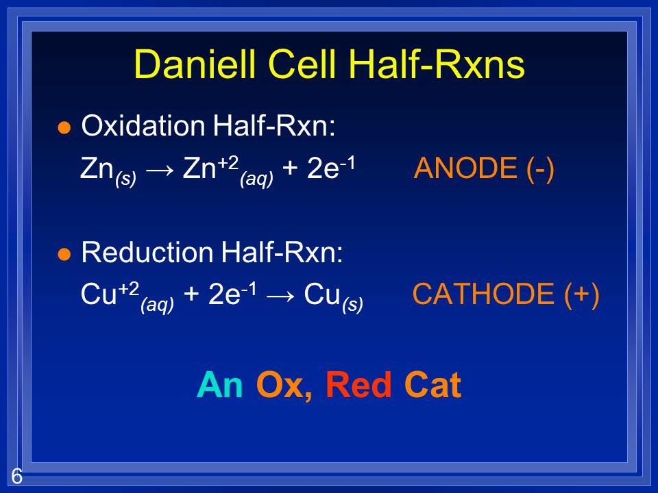Daniell Cell Half-Rxns
