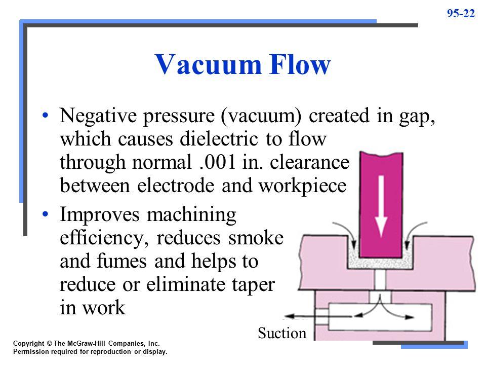 Vacuum Flow