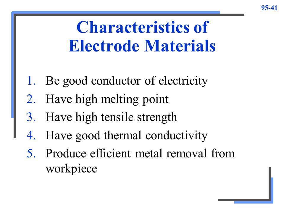 Characteristics of Electrode Materials