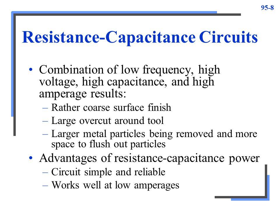 Resistance-Capacitance Circuits