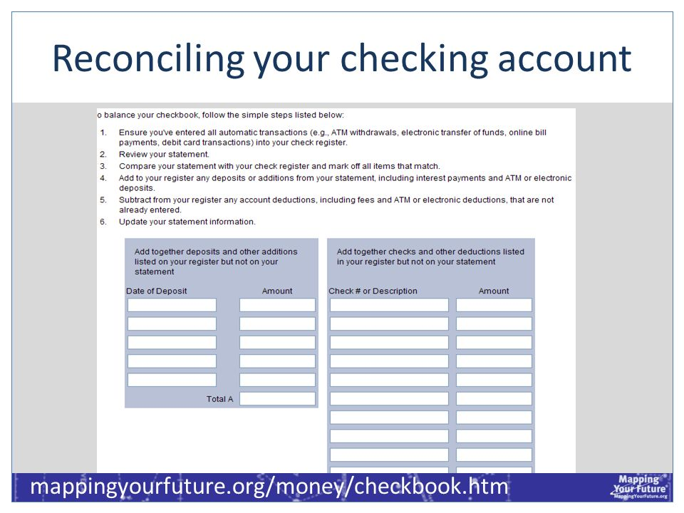 Reconciling your checking account
