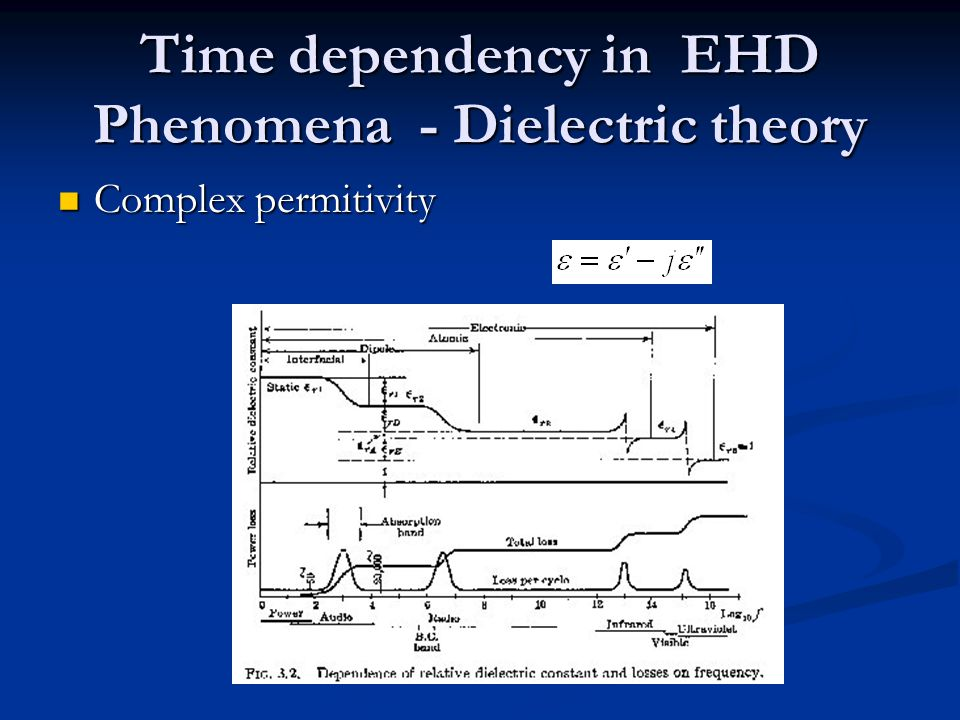 Time dependency in EHD Phenomena - Dielectric theory