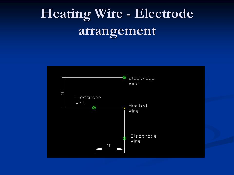 Heating Wire - Electrode arrangement