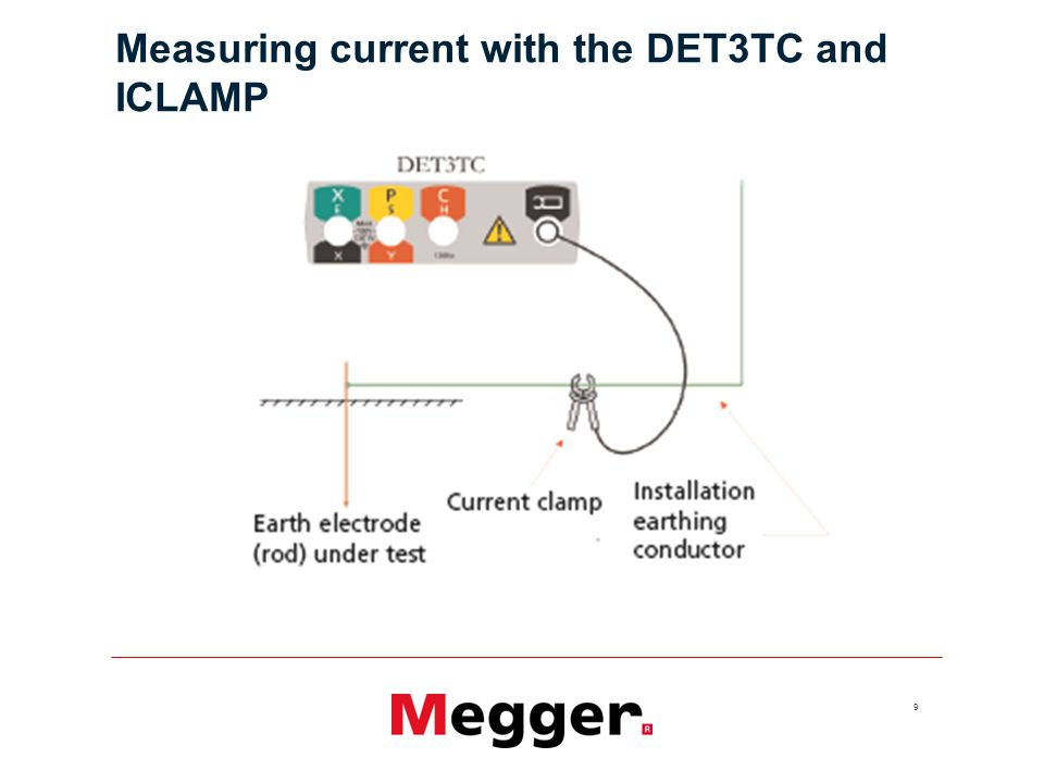 Measuring current with the DET3TC and ICLAMP