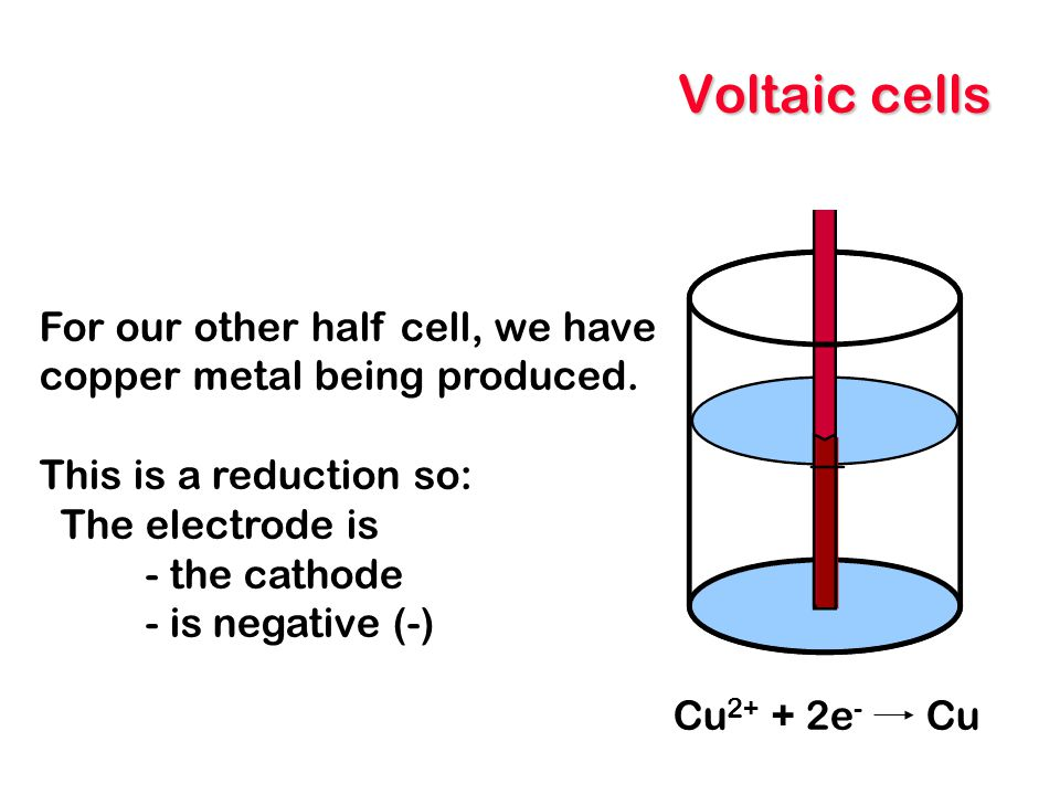 Voltaic cells For our other half cell, we have