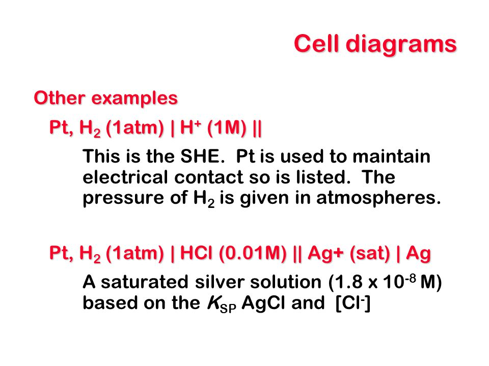 Cell diagrams Other examples Pt, H2 (1atm) | H+ (1M) ||