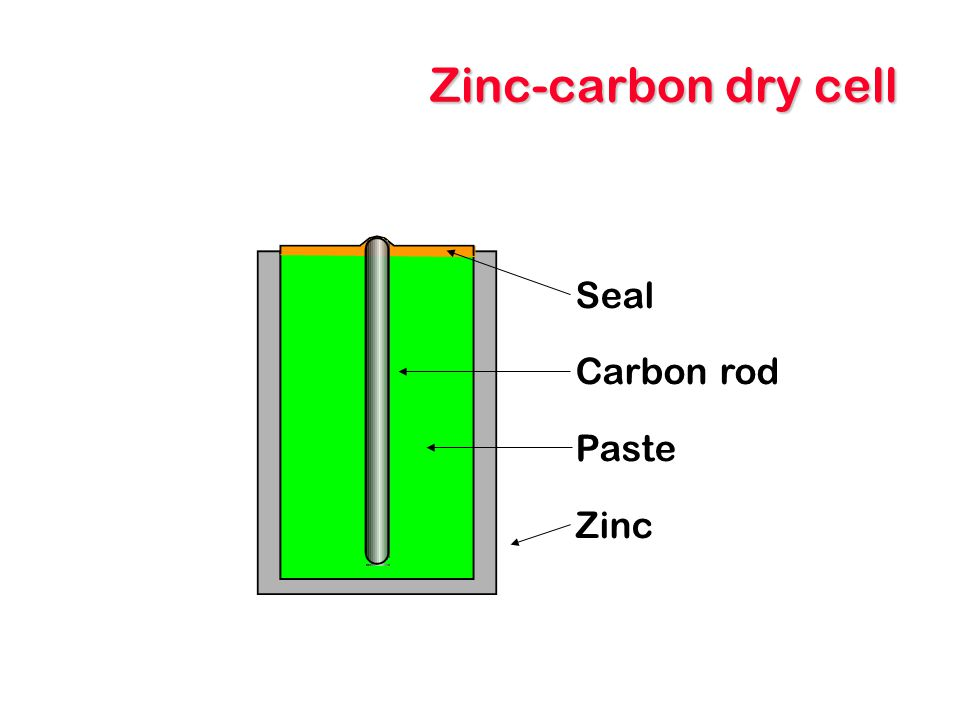 Zinc-carbon dry cell Seal Carbon rod Paste Zinc