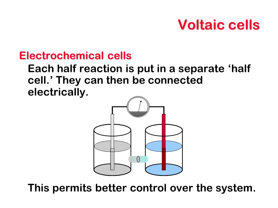 Voltaic cells Electrochemical cells