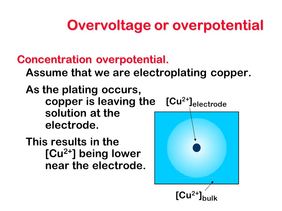 Overvoltage or overpotential