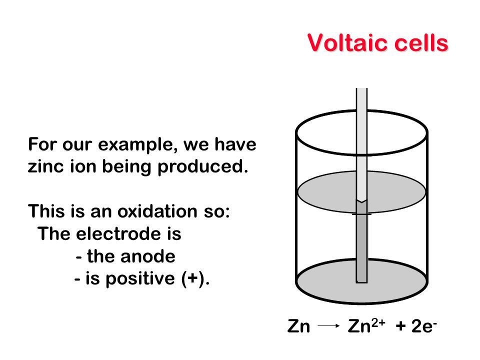 Voltaic cells For our example, we have zinc ion being produced.