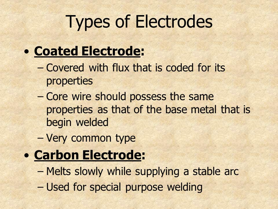 Types of Electrodes Coated Electrode: Carbon Electrode: