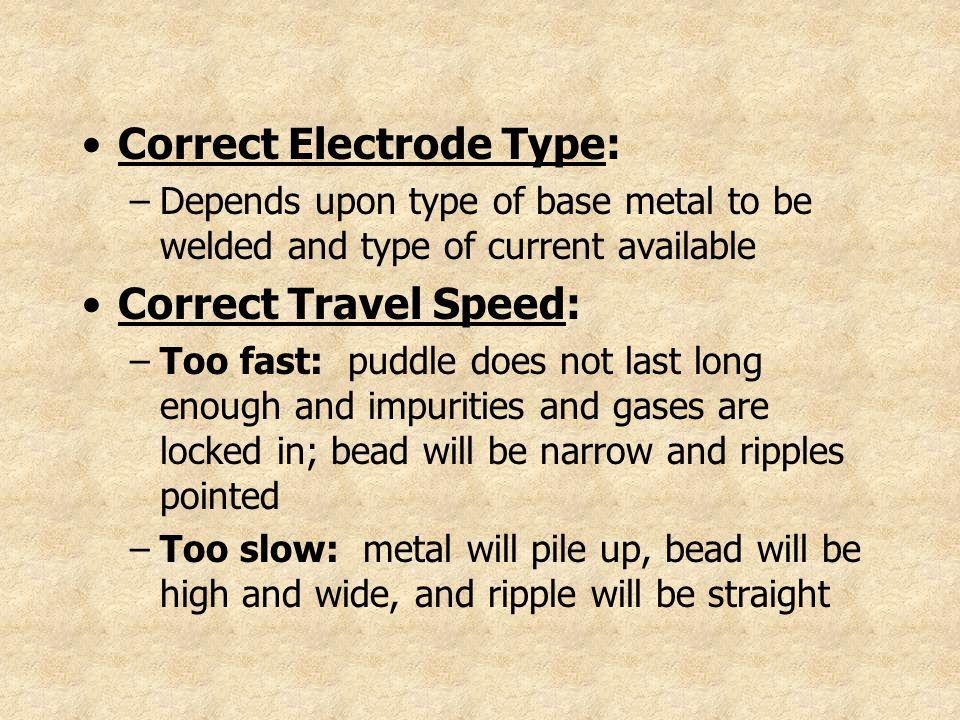 Correct Electrode Type:
