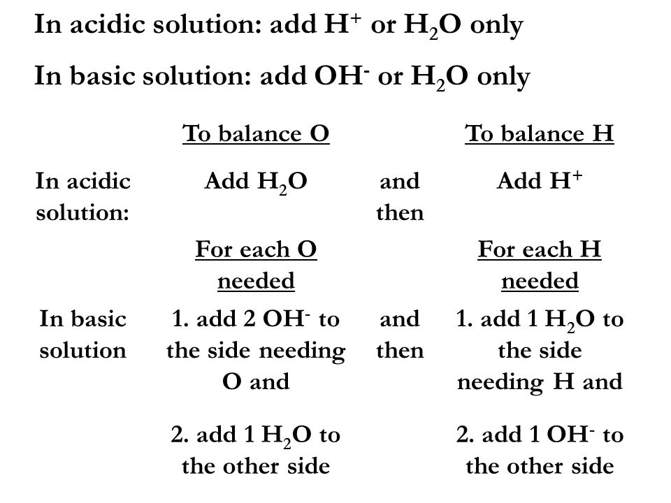 In acidic solution: add H+ or H2O only