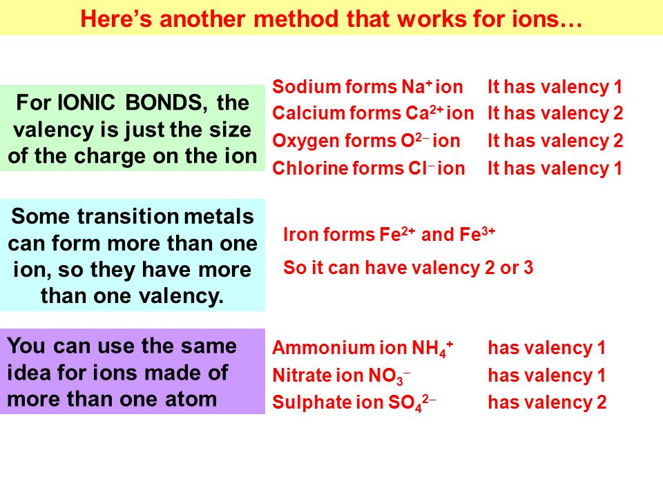 Here's another method that works for ions…