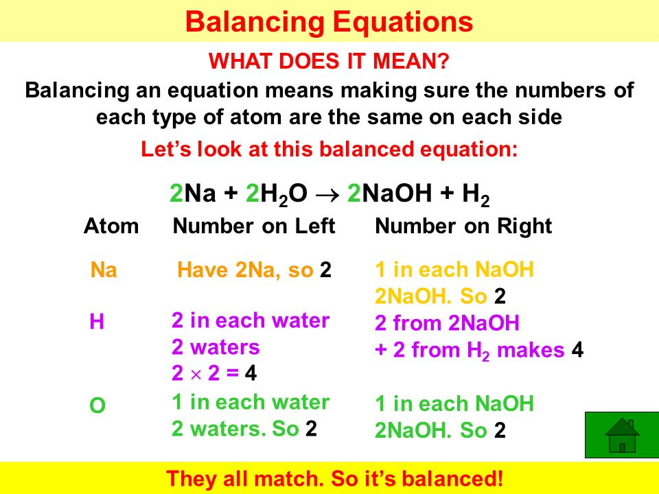 Balancing Equations 2Na + 2H2O  2NaOH + H2 WHAT DOES IT MEAN