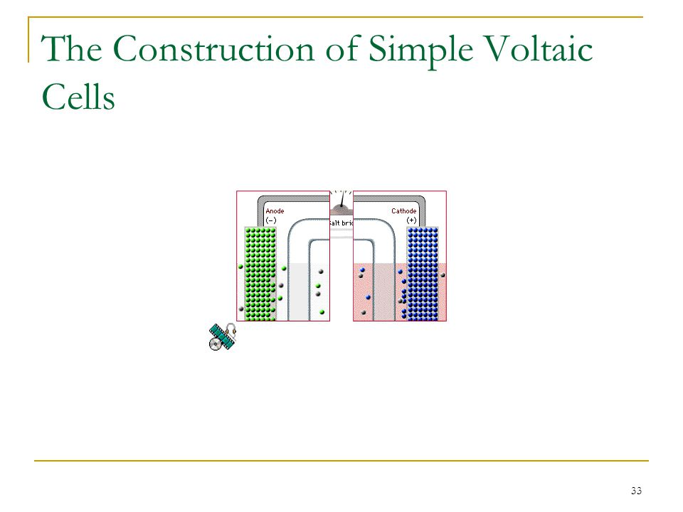 The Construction of Simple Voltaic Cells