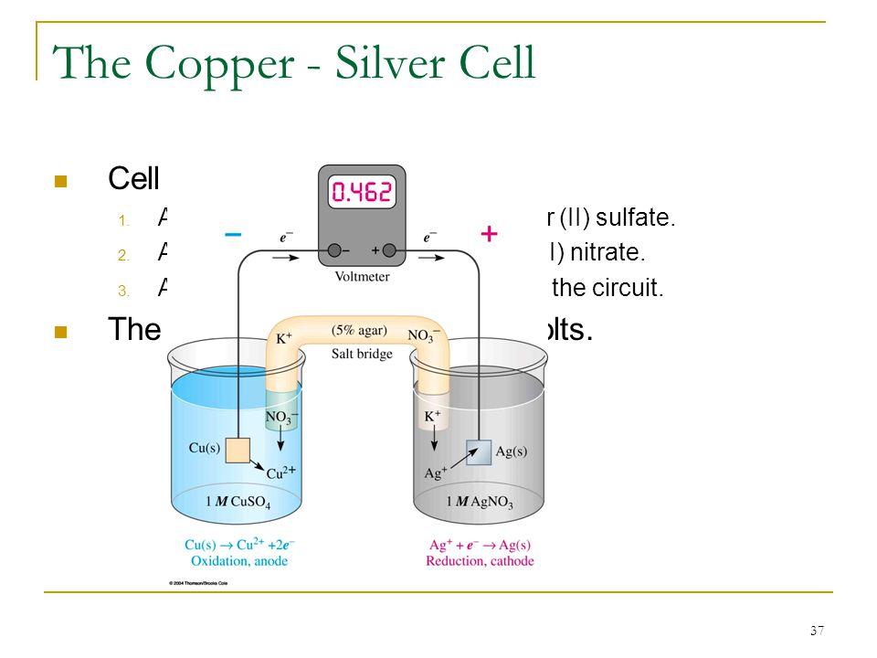 The Copper - Silver Cell