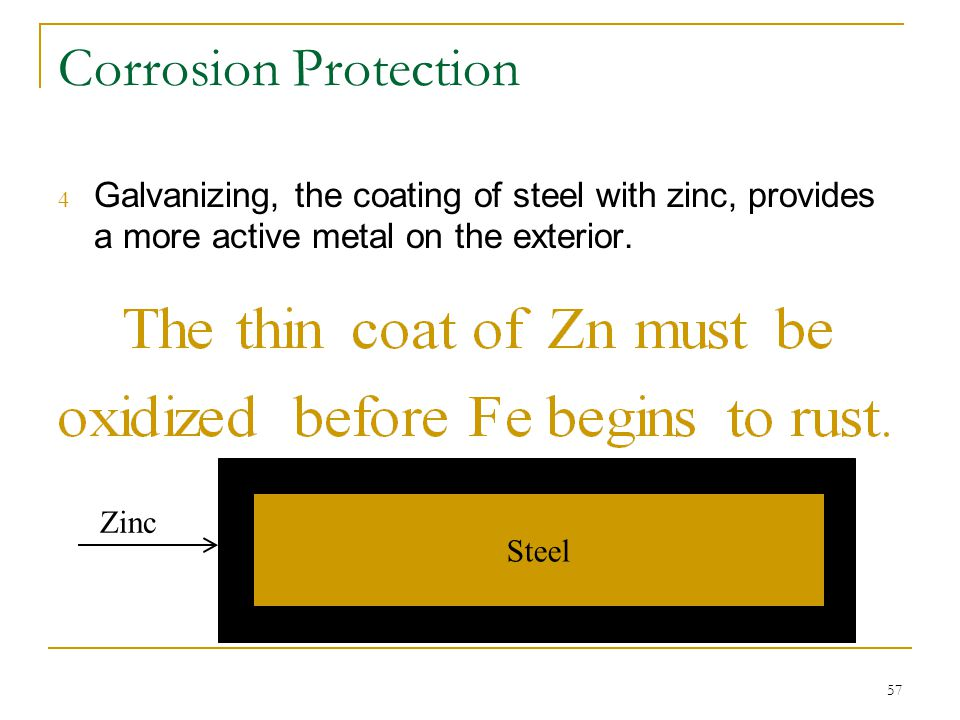 Corrosion Protection Galvanizing, the coating of steel with zinc, provides a more active metal on the exterior.