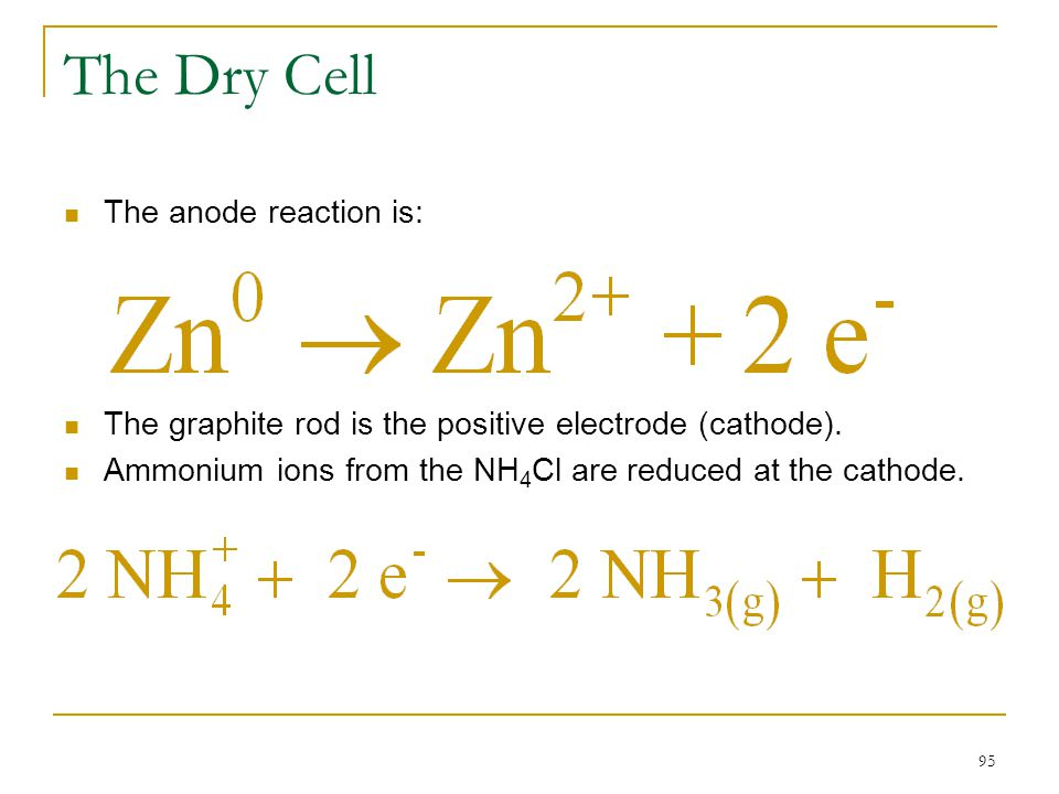The Dry Cell The anode reaction is: