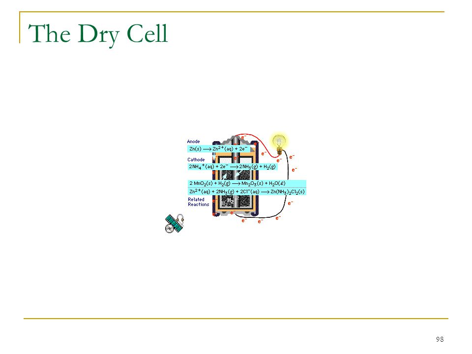 The Dry Cell
