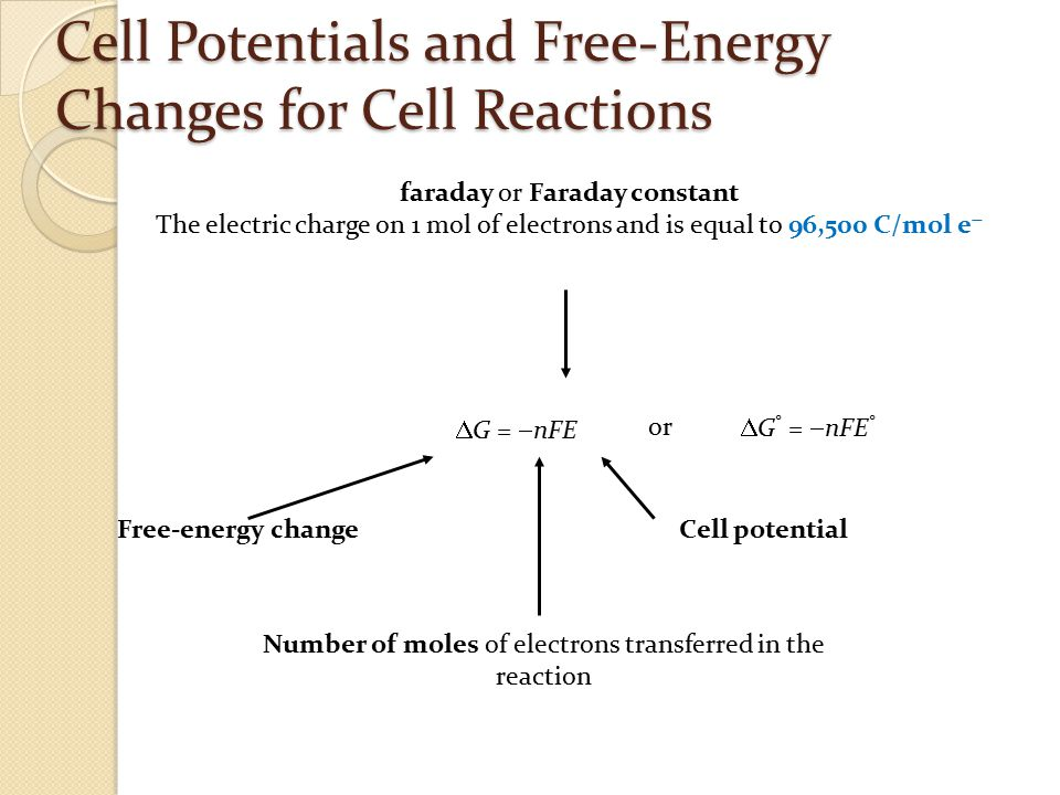 Cell Potentials and Free-Energy Changes for Cell Reactions