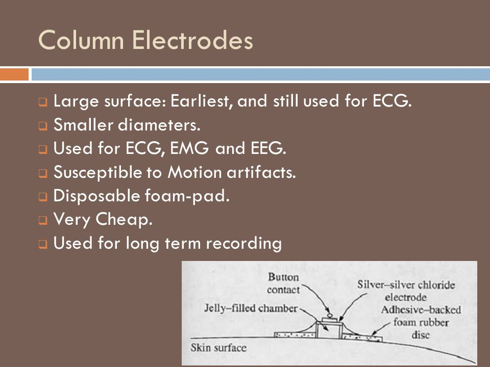 Column Electrodes Large surface: Earliest, and still used for ECG.