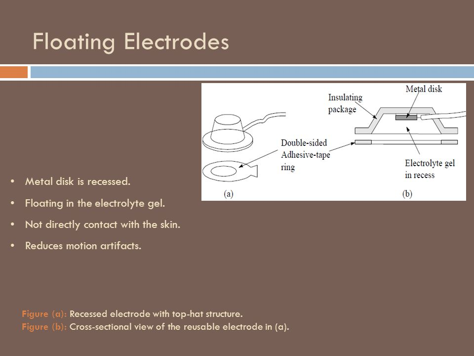 Floating Electrodes Metal disk is recessed.