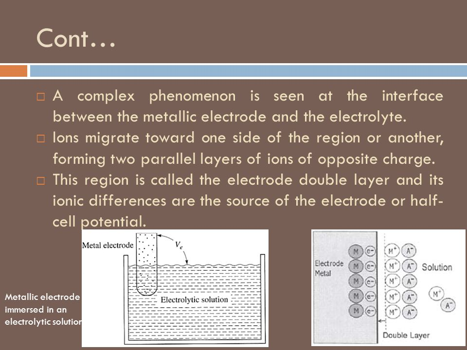 Cont… A complex phenomenon is seen at the interface between the metallic electrode and the electrolyte.
