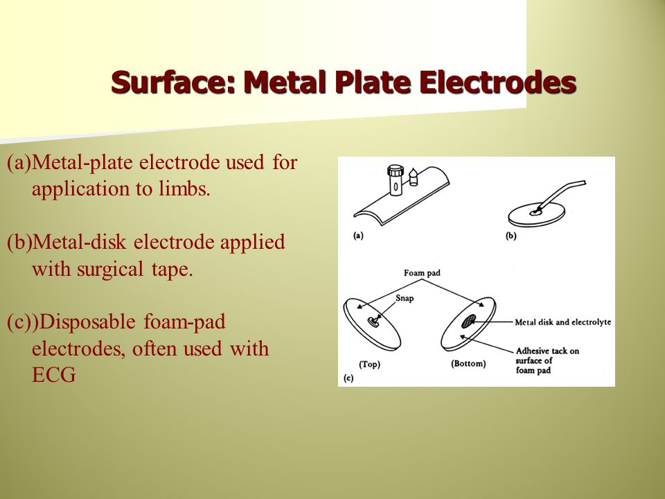 Surface: Metal Plate Electrodes