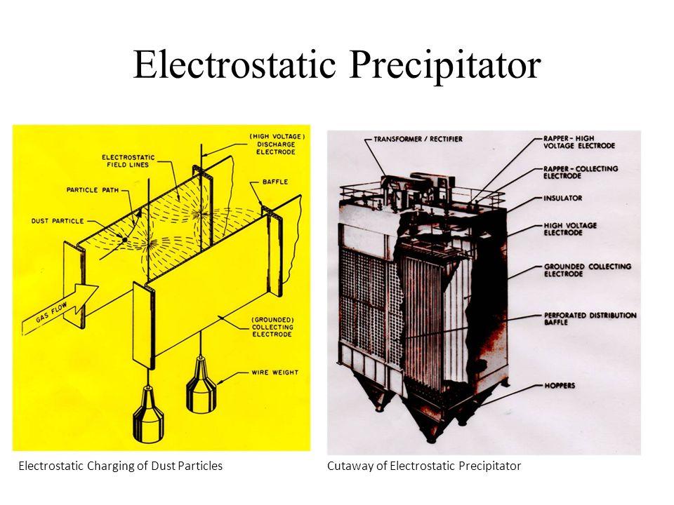 essay about electrostatic precipitation