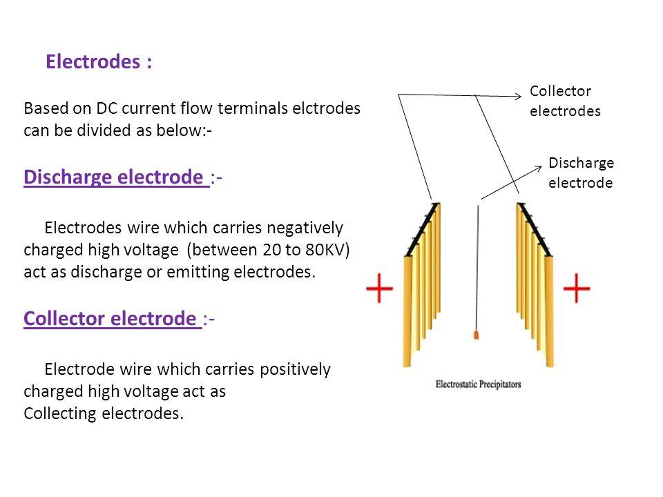 Discharge electrode :-