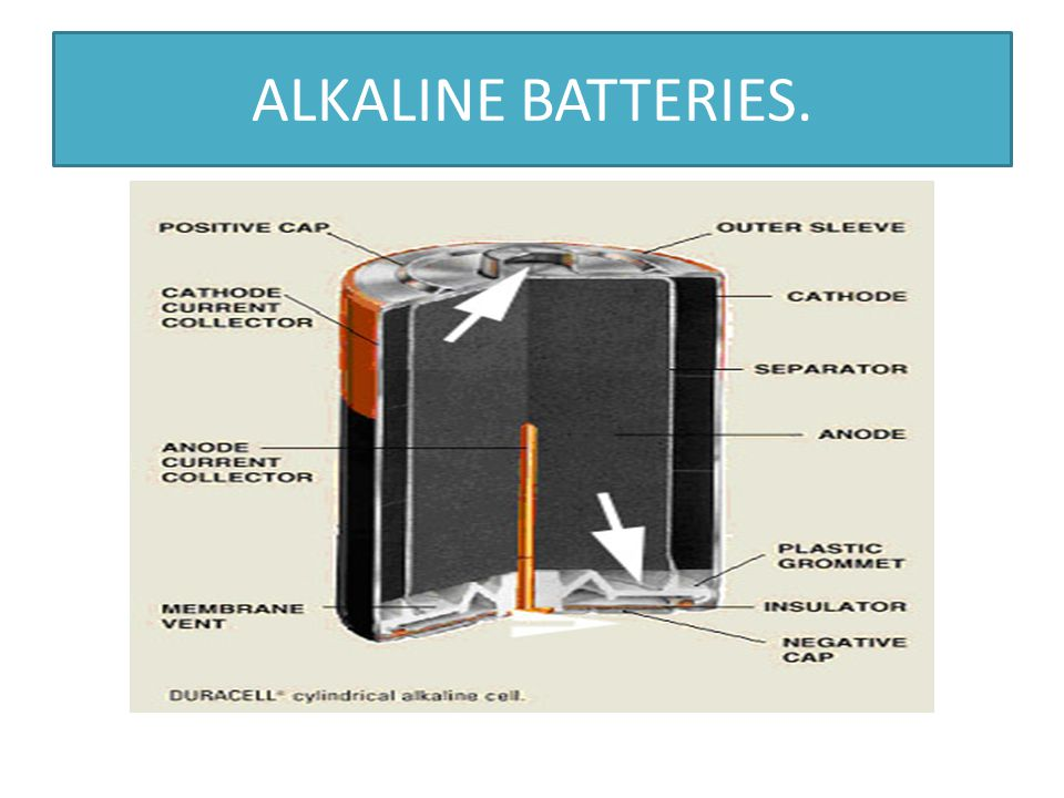 ALKALINE BATTERIES.
