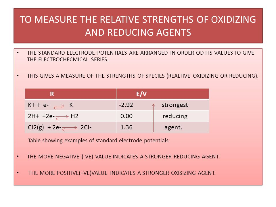 TO MEASURE THE RELATIVE STRENGTHS OF OXIDIZING AND REDUCING AGENTS