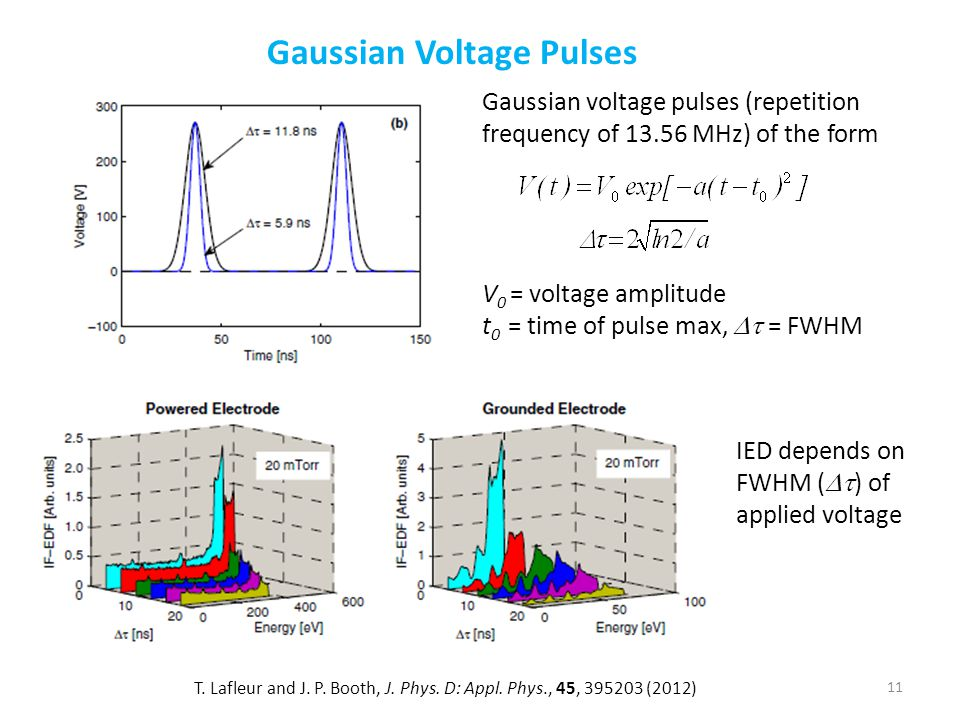 Gaussian Voltage Pulses