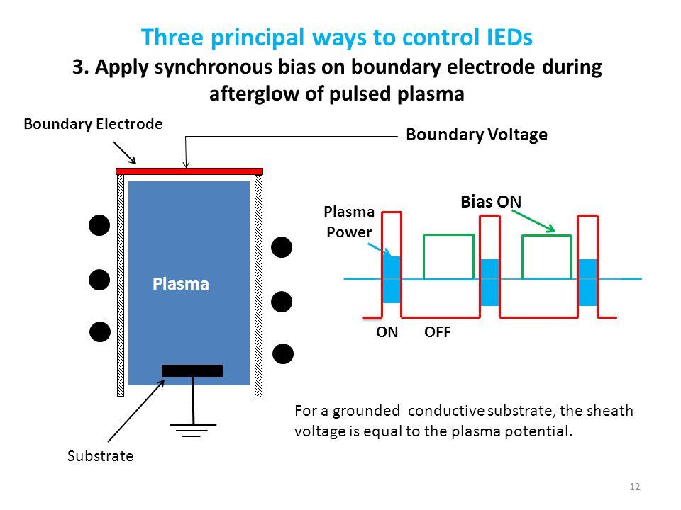 Three principal ways to control IEDs