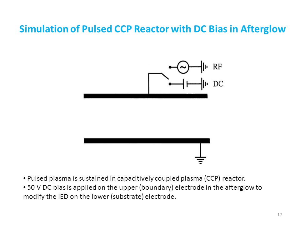 Simulation of Pulsed CCP Reactor with DC Bias in Afterglow