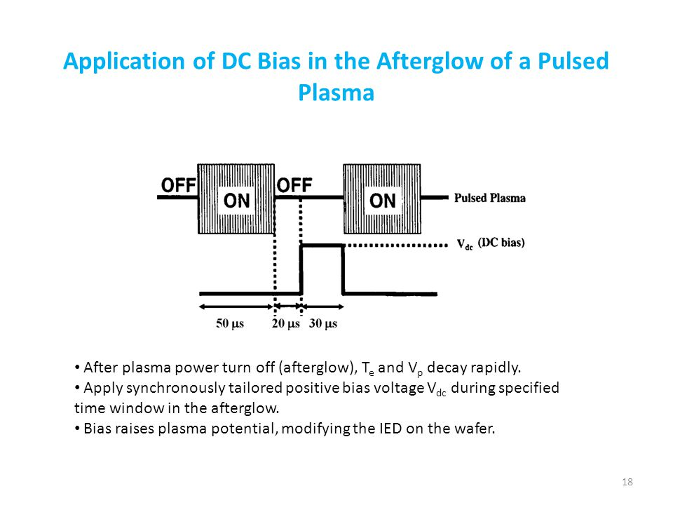 Application of DC Bias in the Afterglow of a Pulsed Plasma