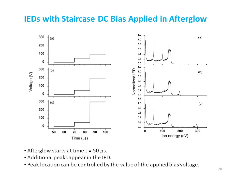 IEDs with Staircase DC Bias Applied in Afterglow