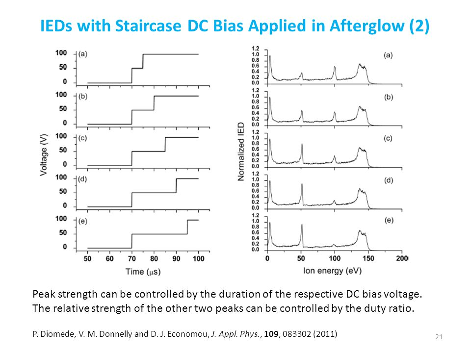 IEDs with Staircase DC Bias Applied in Afterglow (2)