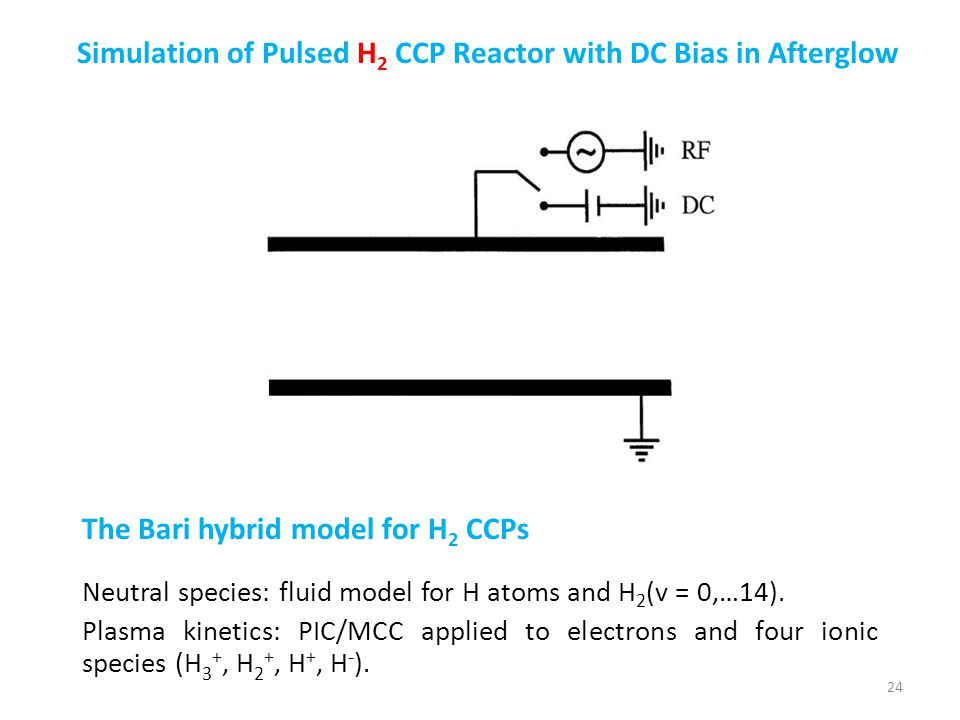 Simulation of Pulsed H2 CCP Reactor with DC Bias in Afterglow