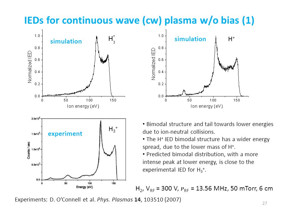 IEDs for continuous wave (cw) plasma w/o bias (1)