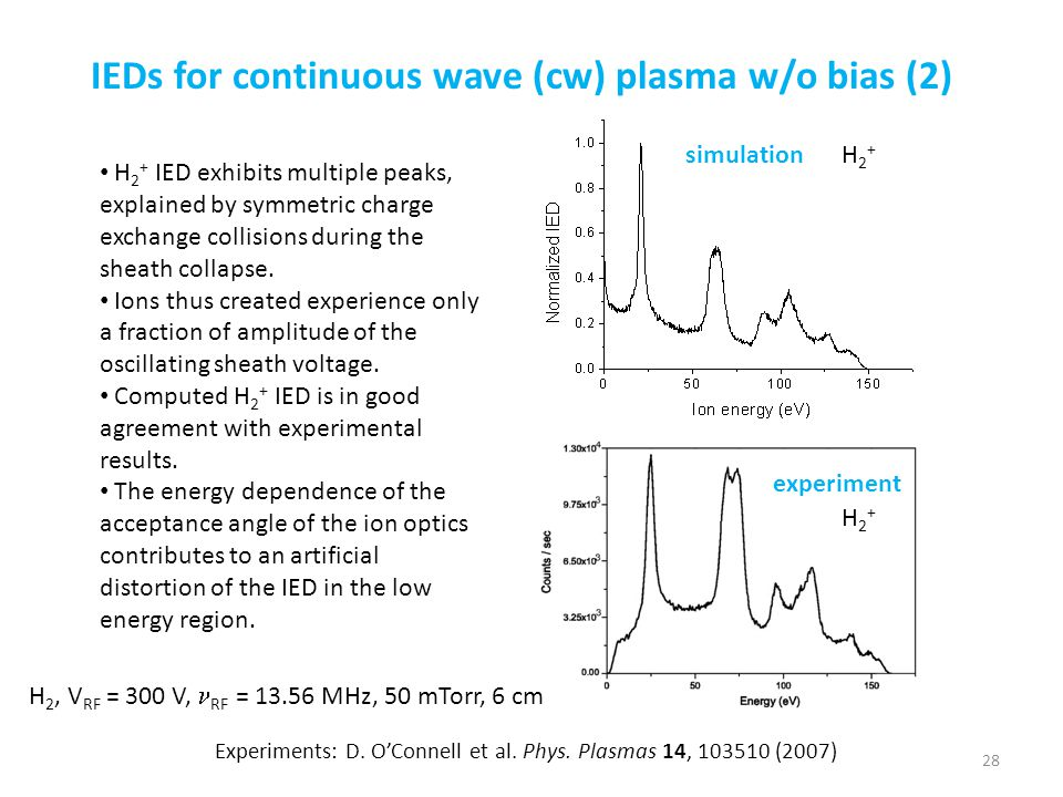 IEDs for continuous wave (cw) plasma w/o bias (2)