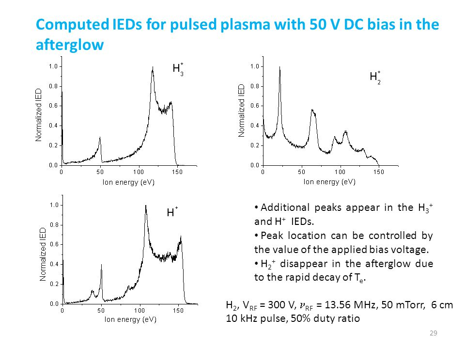 Computed IEDs for pulsed plasma with 50 V DC bias in the afterglow