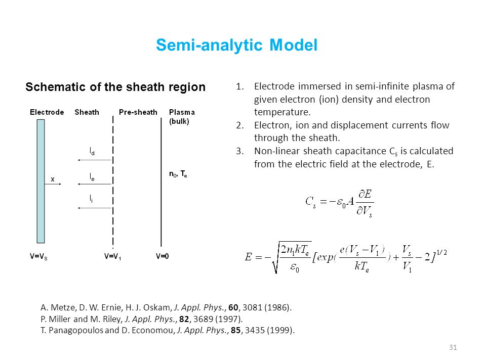 Semi-analytic Model Schematic of the sheath region