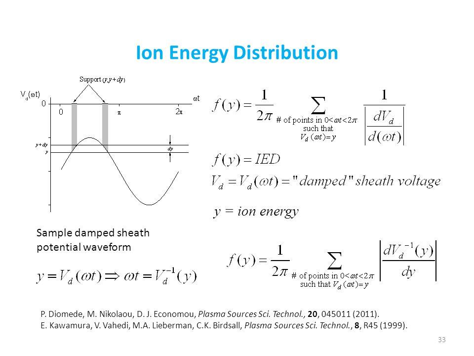 Ion Energy Distribution