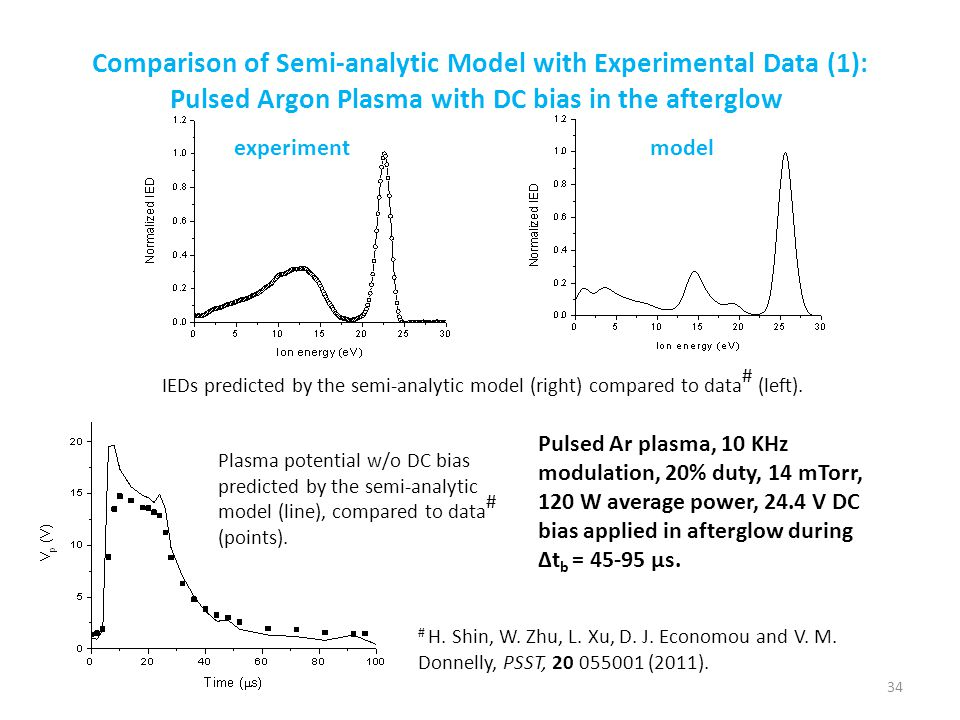 Comparison of Semi-analytic Model with Experimental Data (1):
